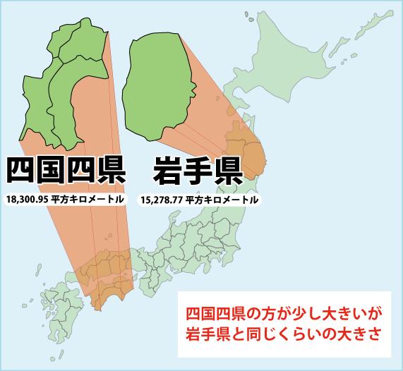 岩手県は四国四県と同じくらいの面積